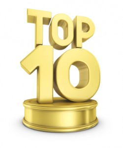 Day 69 – Top 10 Blog Posts